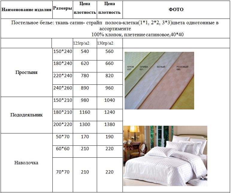 Постельное белье для гостиниц Сатин полоса-клетка 100% хлопок