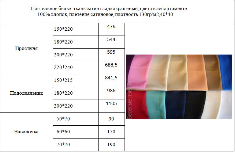 Постельное белье для гостиниц Сатин гладкокрашенный 100% хлопок